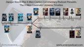 X-Men Cinematic Universe Timelines